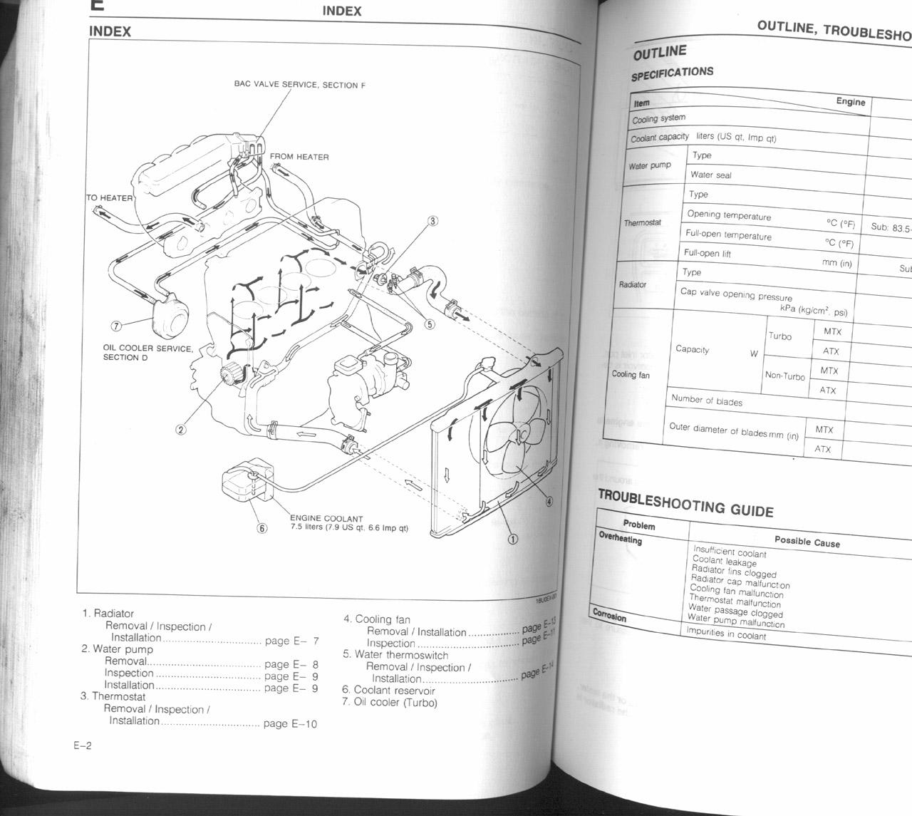 mazda 626 workshop manual pdf