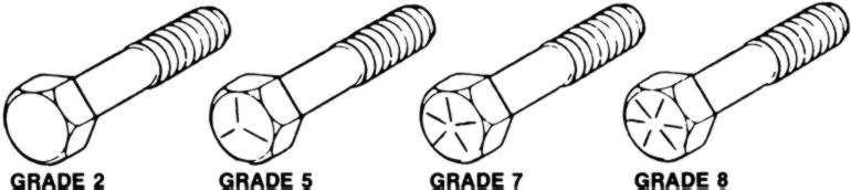 Top hat bearing cap torque after ARB install? (bearing